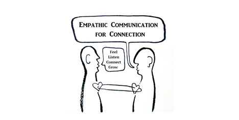 Communication-and-Connection